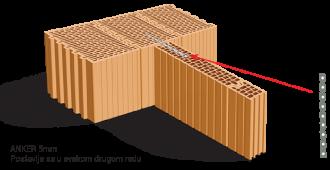 Tupi spoj pregradnog sa nosivim zidom