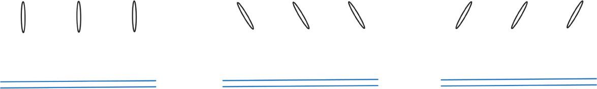 Ilustracija 7 – analizirane orijentacije brisoleja u odnosu na zapadnu fasadu objekta