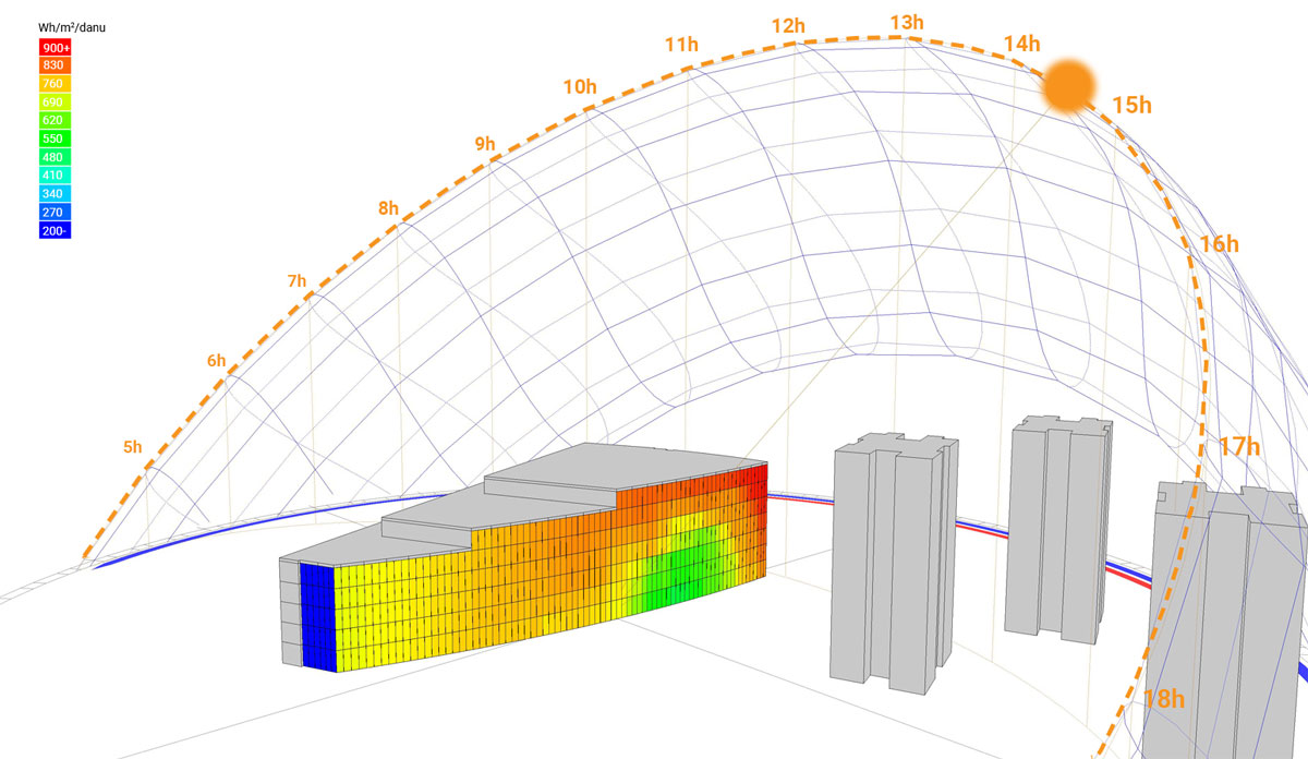 Ilustracija 4: intenzitet sunčevog zračenja na zapadnoj fasadi objekta