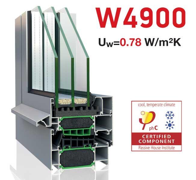 ALUMINCO W4900