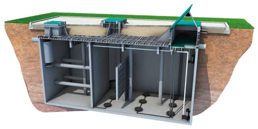HSBR - nadograđena SBR tehnologija - mogućnost rada pri opterećenju od 50-110%