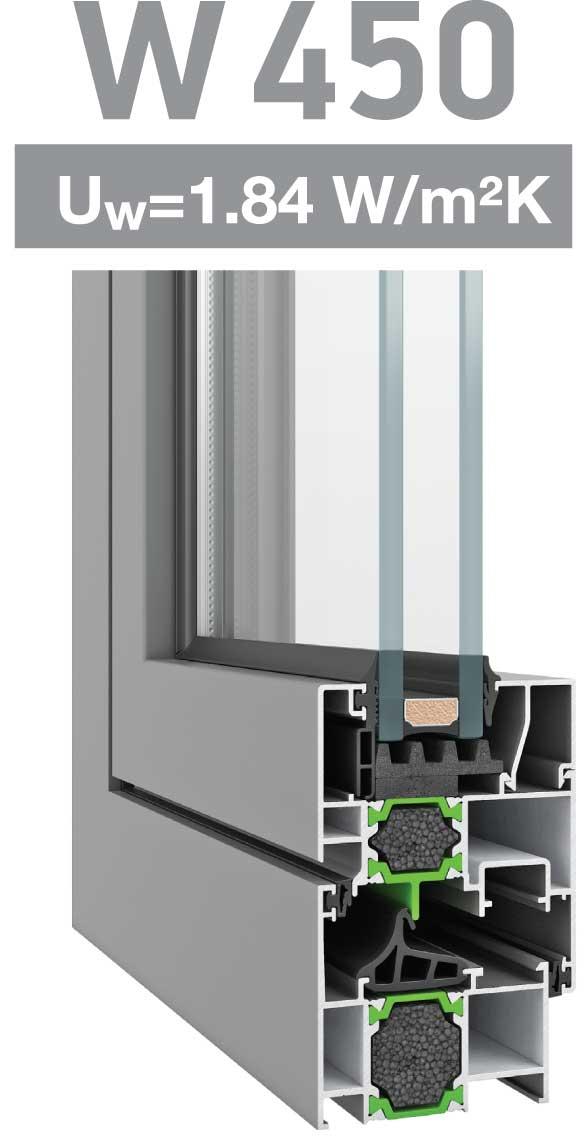 ALUMINCO W450 aluminijumska stolarija profil