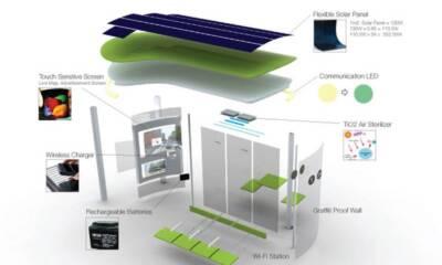 Solarna autobuska stanica