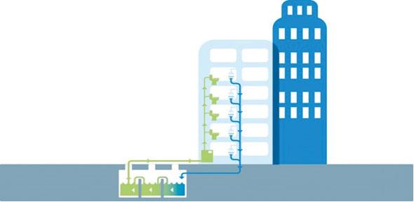 prikaz razdvojenog sistema sanitarne otpadne vode u objektima