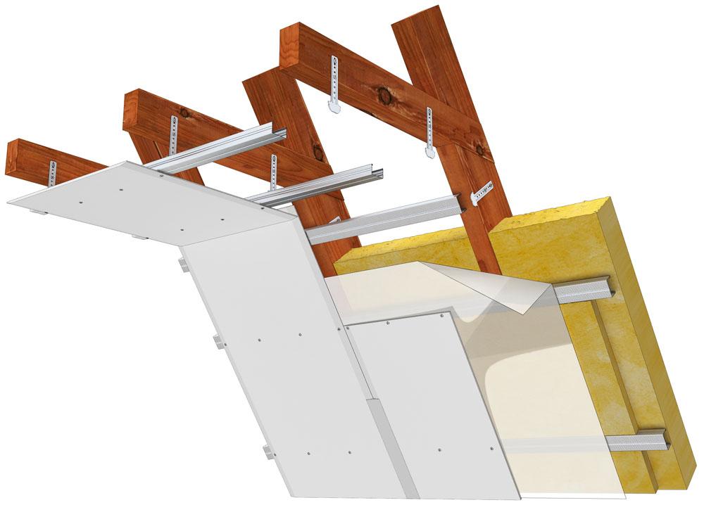montaža gips-kartonskih ploča u potkrovlju