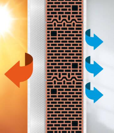 LETO - ušteda na troškovima klima uređaja