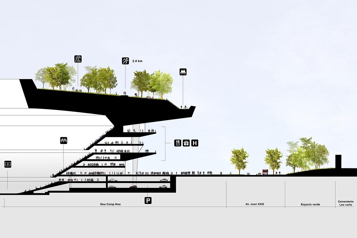 Projekat Nou Parc