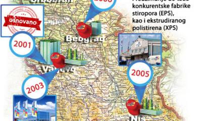 Austrotherm dve decenije sa vama u Srbiji