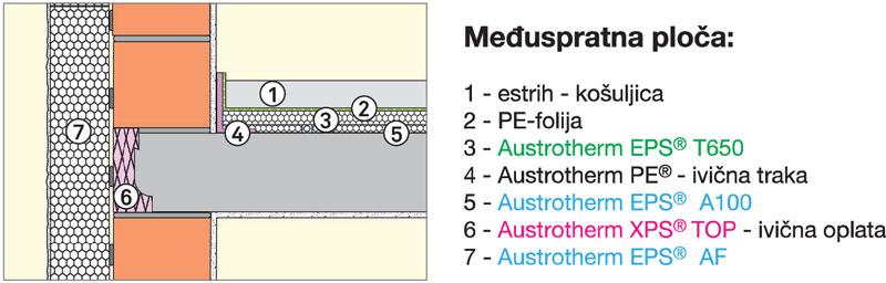 moderne blok-prese koja će presovati odjednom ceo blok od stiropora